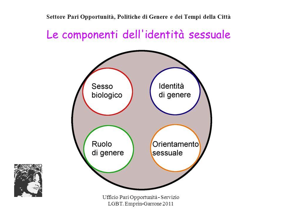 Ufficio Pari Opportunità - Servizio LGBT. Emprin-Garrone 2011 Settore Pari Opportunità, Politiche di Genere e dei Tempi della Città Le componenti dell