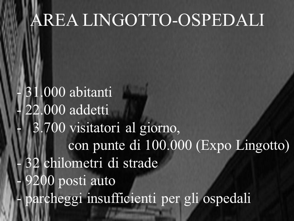 Mobilita nella zona Lingotto-Ospedali 16 Settembre 1998 Palazzo Civico Sala delle Colonne U f f i c i o s t a m p a C o m u n e d i T o r i n o
