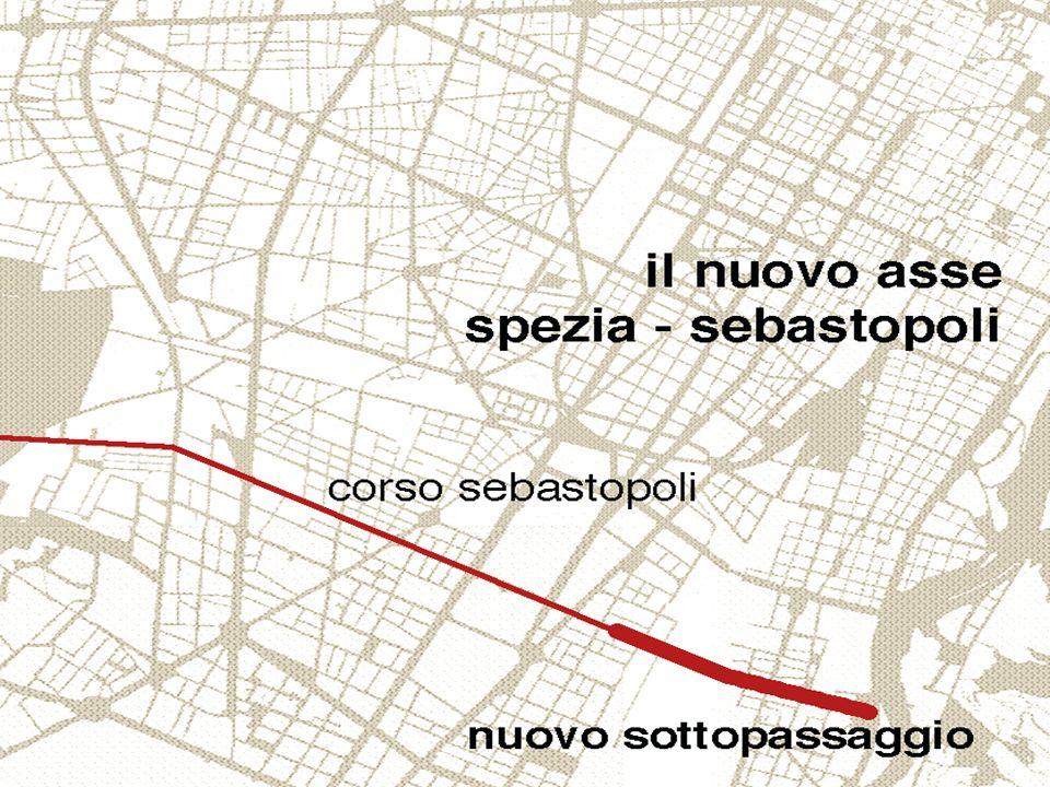 Sovrappasso corso Unità dItalia