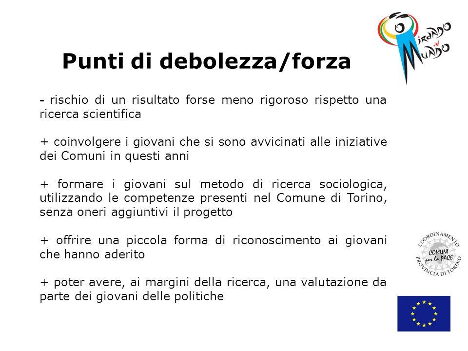 Grazie ai ricercatori! Alessandra Cecilia Claudia Cristina Fotio Francesca Ilaria Roberta...