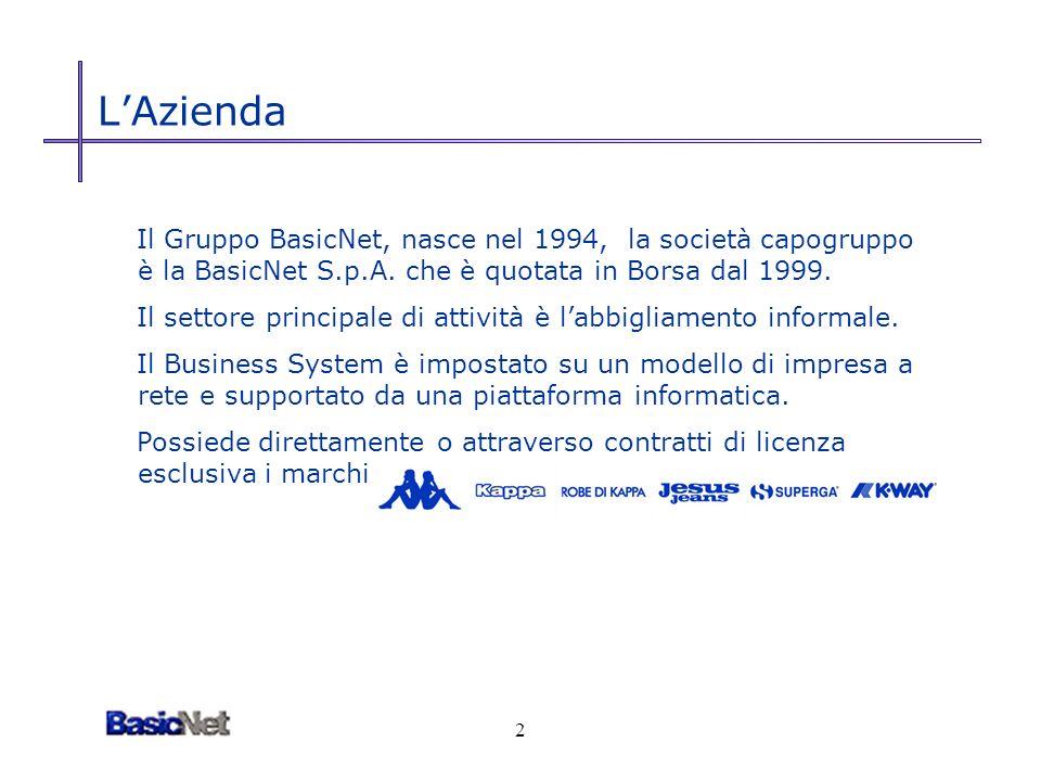 2 LAzienda Il Gruppo BasicNet, nasce nel 1994, la società capogruppo è la BasicNet S.p.A.