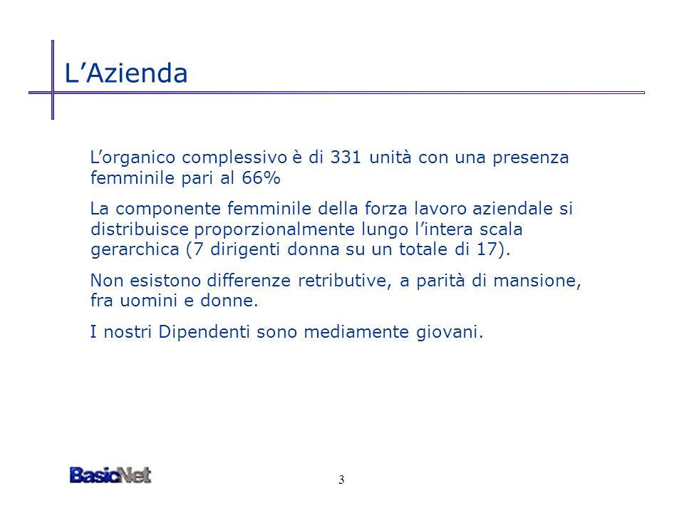 3 LAzienda Lorganico complessivo è di 331 unità con una presenza femminile pari al 66% La componente femminile della forza lavoro aziendale si distribuisce proporzionalmente lungo lintera scala gerarchica (7 dirigenti donna su un totale di 17).