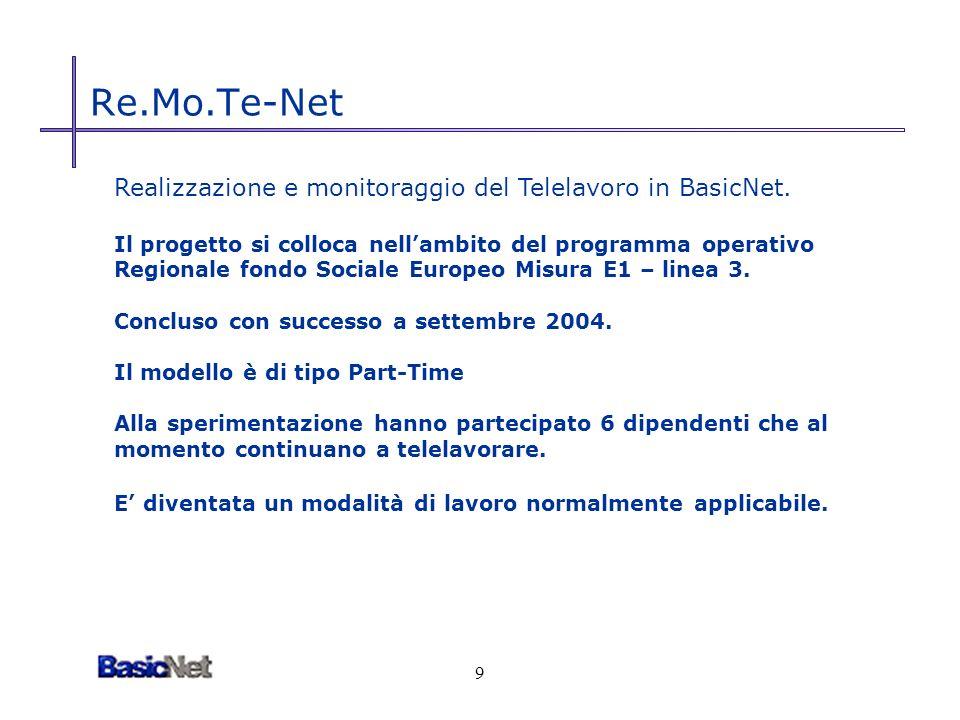 9 Re.Mo.Te-Net Realizzazione e monitoraggio del Telelavoro in BasicNet.