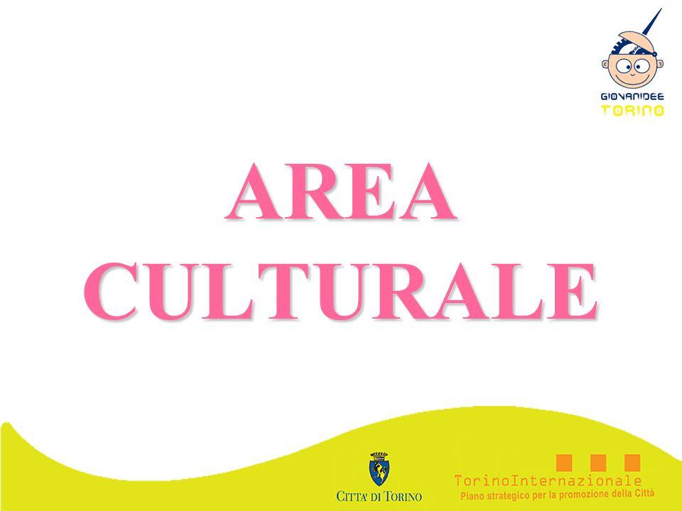 TK GALLERY GALLERIA MULTIMEDIALE PER ARTE ED ARCHITETTURA CONTEMPORANEA + WORKSHOPS VOLA STEFANIA AREA CULTURALE