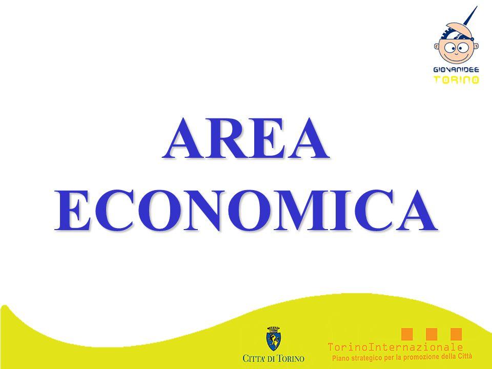 AREA ECONOMICA
