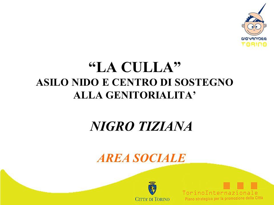 LA CULLA ASILO NIDO E CENTRO DI SOSTEGNO ALLA GENITORIALITA NIGRO TIZIANA AREA SOCIALE