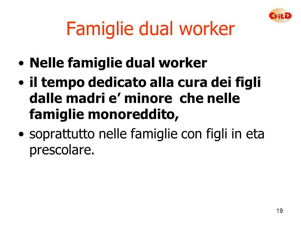19 Famiglie dual worker Nelle famiglie dual worker il tempo dedicato alla cura dei figli dalle madri e minore che nelle famiglie monoreddito, soprattutto nelle famiglie con figli in eta prescolare.