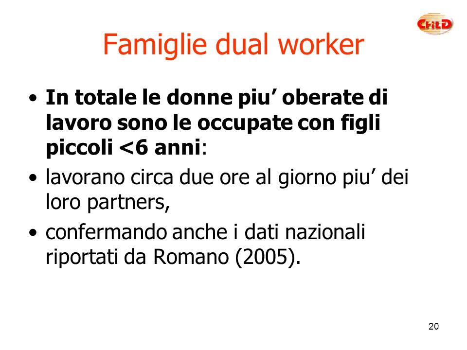 20 Famiglie dual worker In totale le donne piu oberate di lavoro sono le occupate con figli piccoli <6 anni: lavorano circa due ore al giorno piu dei loro partners, confermando anche i dati nazionali riportati da Romano (2005).