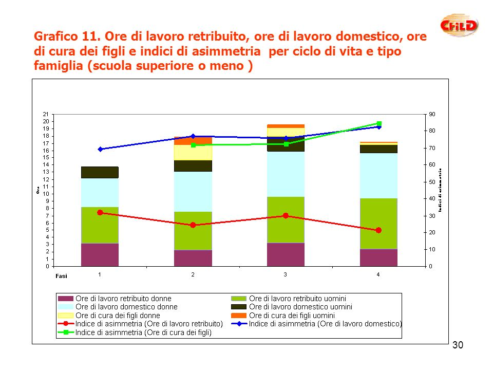30 Grafico 11.