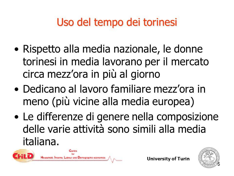 University of Turin 5 Uso del tempo dei torinesi Rispetto alla media nazionale, le donne torinesi in media lavorano per il mercato circa mezzora in più al giorno Dedicano al lavoro familiare mezzora in meno (più vicine alla media europea) Le differenze di genere nella composizione delle varie attività sono simili alla media italiana.