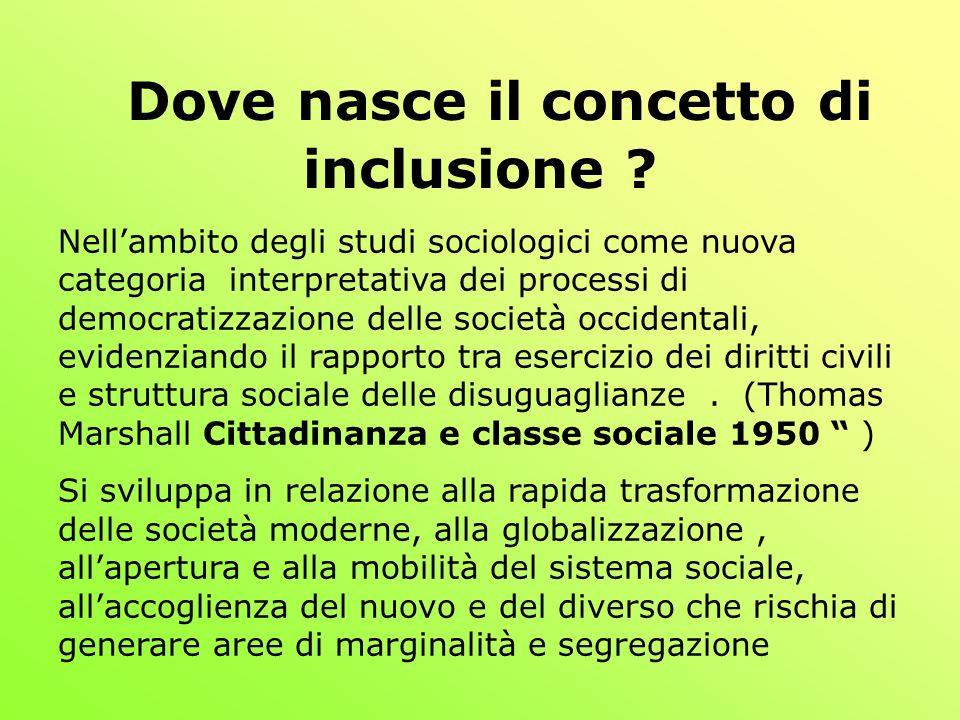Dove nasce il concetto di inclusione .