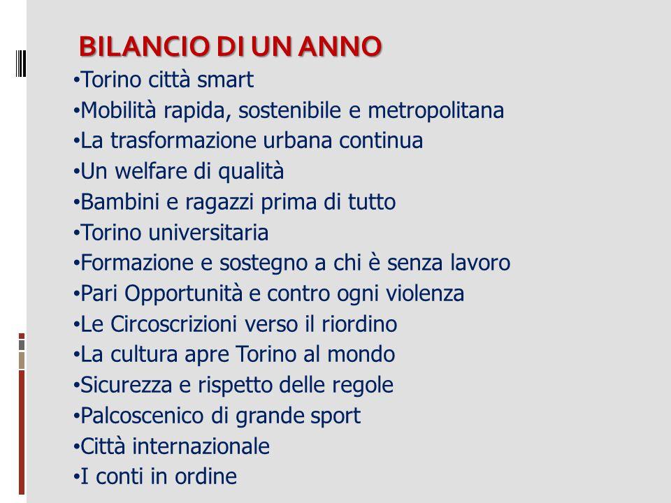 Torino città smart Incidere su abitudini consolidate, ammodernare i servizi e modificare i processi di e-government.