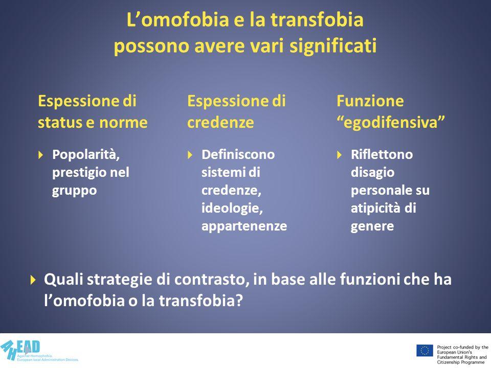 Lomofobia e la transfobia possono avere vari significati Quali strategie di contrasto, in base alle funzioni che ha lomofobia o la transfobia? Espessi
