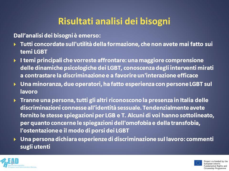 Risultati analisi dei bisogni Dallanalisi dei bisogni è emerso: Tutti concordate sull utilità della formazione, che non avete mai fatto sui temi LGBT I temi principali che vorreste affrontare: una maggiore comprensione delle dinamiche psicologiche dei LGBT, conoscenza degli interventi mirati a contrastare la discriminazione e a favorire un interazione efficace Una minoranza, due operatori, ha fatto esperienza con persone LGBT sul lavoro Tranne una persona, tutti gli altri riconoscono la presenza in Italia delle discriminazioni connesse all identità sessuale.