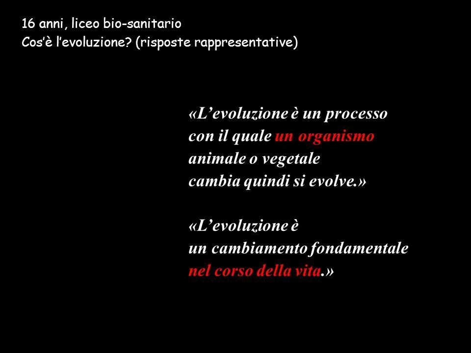 «Levoluzione è un processo con il quale un organismo animale o vegetale cambia quindi si evolve.» «Levoluzione è un cambiamento fondamentale nel corso