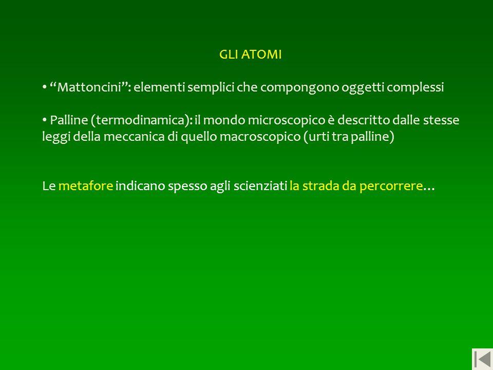 GLI ATOMI Mattoncini: elementi semplici che compongono oggetti complessi Palline (termodinamica): il mondo microscopico è descritto dalle stesse leggi