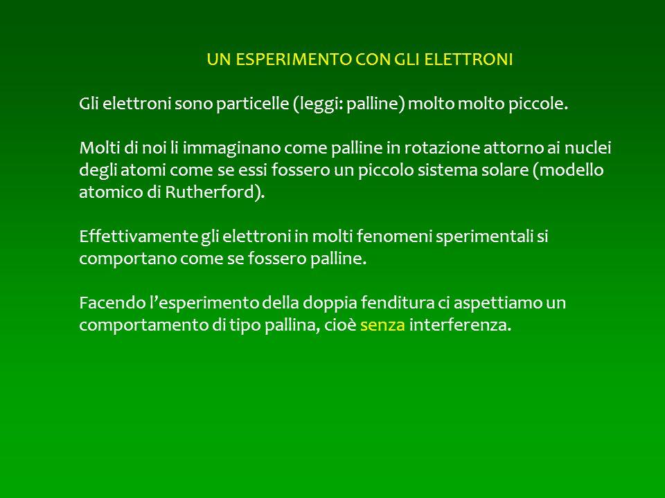 UN ESPERIMENTO CON GLI ELETTRONI Gli elettroni sono particelle (leggi: palline) molto molto piccole. Molti di noi li immaginano come palline in rotazi