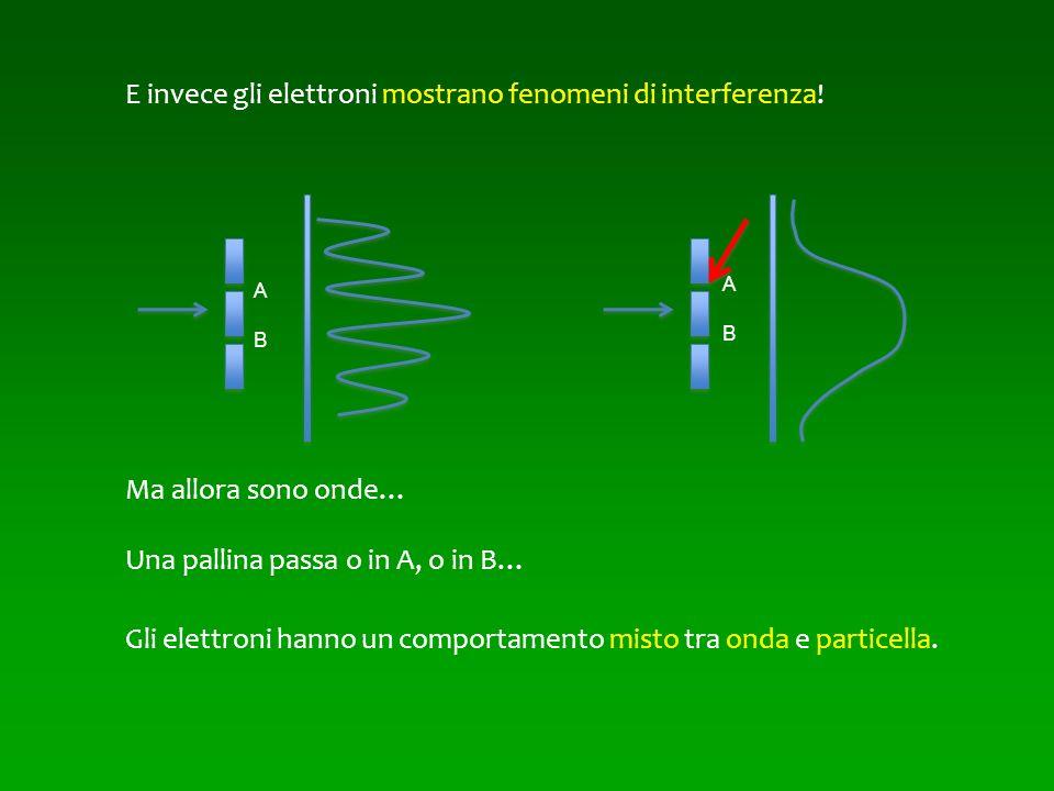 E invece gli elettroni mostrano fenomeni di interferenza! Ma allora sono onde… Una pallina passa o in A, o in B… ABAB ABAB Gli elettroni hanno un comp