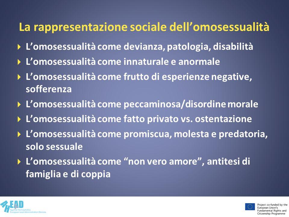 La rappresentazione sociale dellomosessualità Lomosessualità come devianza, patologia, disabilità Lomosessualità come innaturale e anormale Lomosessua
