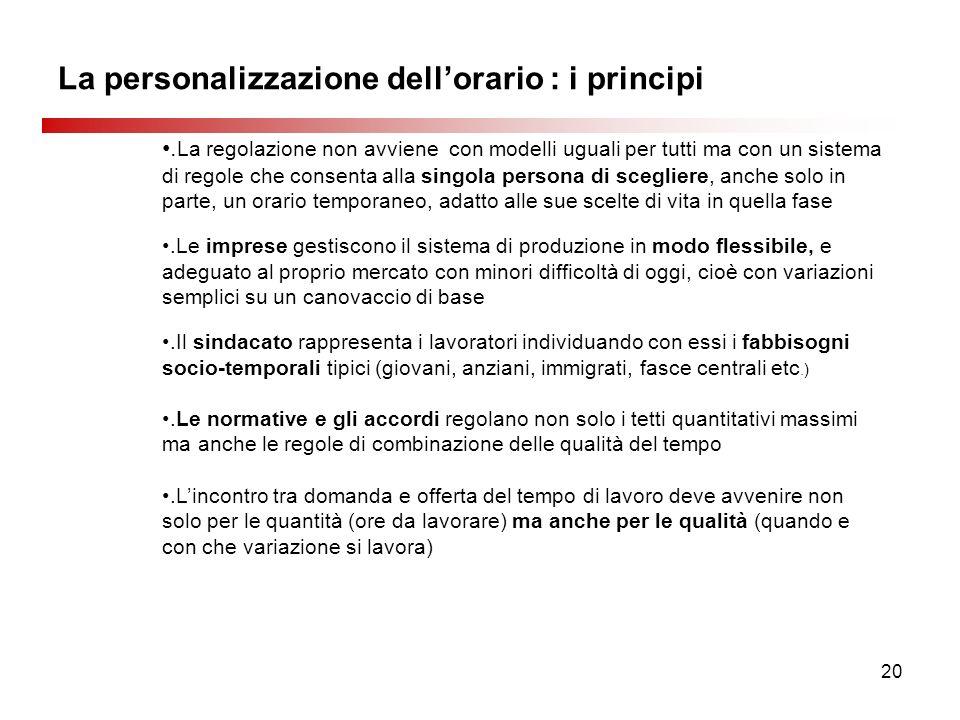20 La personalizzazione dellorario : i principi. La regolazione non avviene con modelli uguali per tutti ma con un sistema di regole che consenta alla