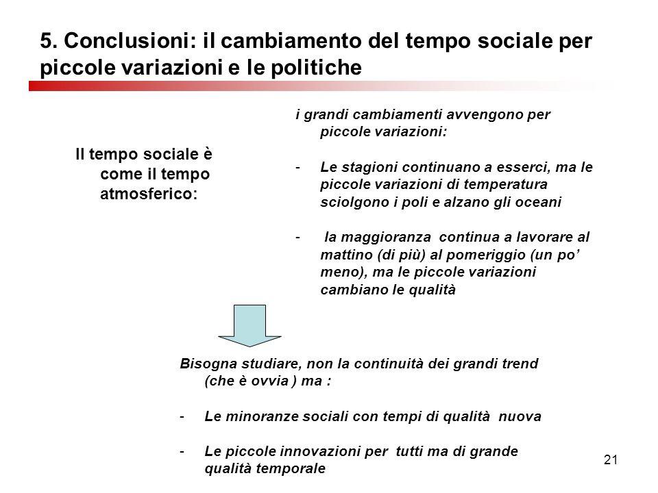 21 5. Conclusioni: il cambiamento del tempo sociale per piccole variazioni e le politiche Il tempo sociale è come il tempo atmosferico: i grandi cambi