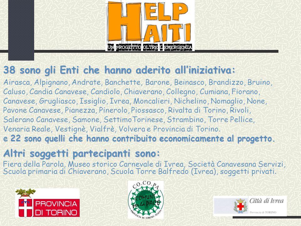 Questa iniziativa condivisa ha permesso: di sensibilizzare migliaia di persone della Provincia di Torino attraverso una campagna di comunicazione comune e per mezzo di molteplici iniziative ed eventi, a favore di Haiti, organizzati attraverso la collaborazione di tutte le realtà sociali dei Comuni coinvolti (cittadini, associazioni, pro-loco, imprese, ecc…).