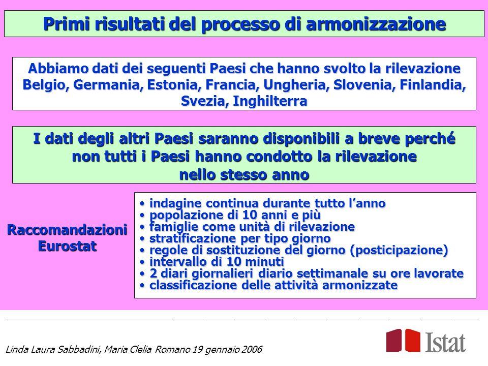Primi risultati del processo di armonizzazione ____________________________________________________________________________________________ Linda Laura Sabbadini, Maria Clelia Romano 19 gennaio 2006 Abbiamo dati dei seguenti Paesi che hanno svolto la rilevazione Belgio, Germania, Estonia, Francia, Ungheria, Slovenia, Finlandia, Svezia, Inghilterra I dati degli altri Paesi saranno disponibili a breve perché non tutti i Paesi hanno condotto la rilevazione nello stesso anno indagine continua durante tutto lanno indagine continua durante tutto lanno popolazione di 10 anni e più popolazione di 10 anni e più famiglie come unità di rilevazione famiglie come unità di rilevazione stratificazione per tipo giorno stratificazione per tipo giorno regole di sostituzione del giorno (posticipazione) regole di sostituzione del giorno (posticipazione) intervallo di 10 minuti intervallo di 10 minuti 2 diari giornalieri diario settimanale su ore lavorate 2 diari giornalieri diario settimanale su ore lavorate classificazione delle attività armonizzate classificazione delle attività armonizzate RaccomandazioniEurostat