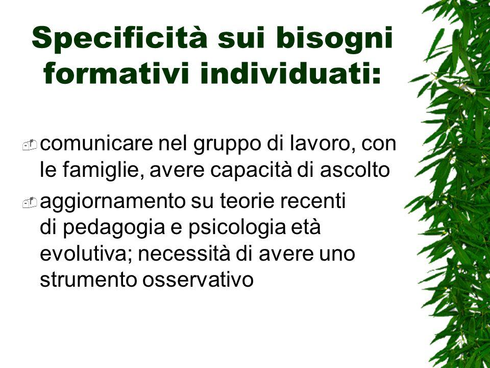 Specificità sui bisogni formativi individuati: comunicare nel gruppo di lavoro, con le famiglie, avere capacità di ascolto aggiornamento su teorie recenti di pedagogia e psicologia età evolutiva; necessità di avere uno strumento osservativo