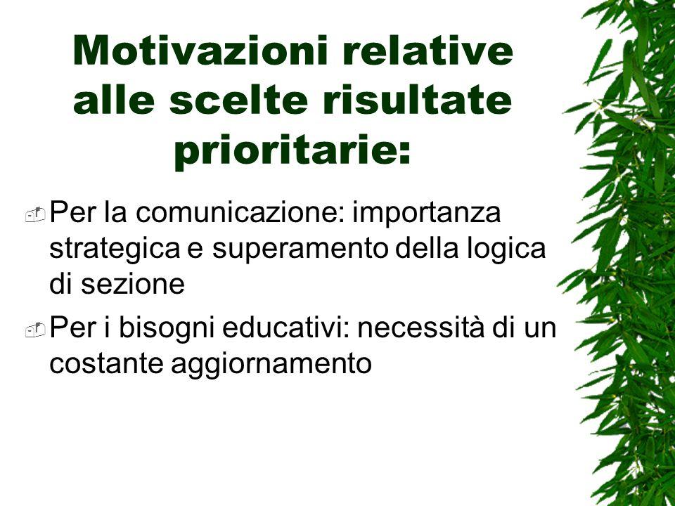 Motivazioni relative alle scelte risultate prioritarie: Per la comunicazione: importanza strategica e superamento della logica di sezione Per i bisogni educativi: necessità di un costante aggiornamento