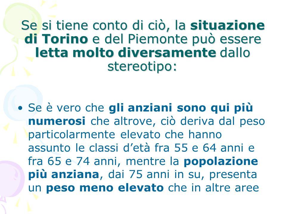 Se si tiene conto di ciò, la situazione di Torino e del Piemonte può essere letta molto diversamente dallo stereotipo: Se si tiene conto di ciò, la situazione di Torino e del Piemonte può essere letta molto diversamente dallo stereotipo: Se è vero che gli anziani sono qui più numerosi che altrove, ciò deriva dal peso particolarmente elevato che hanno assunto le classi detà fra 55 e 64 anni e fra 65 e 74 anni, mentre la popolazione più anziana, dai 75 anni in su, presenta un peso meno elevato che in altre aree
