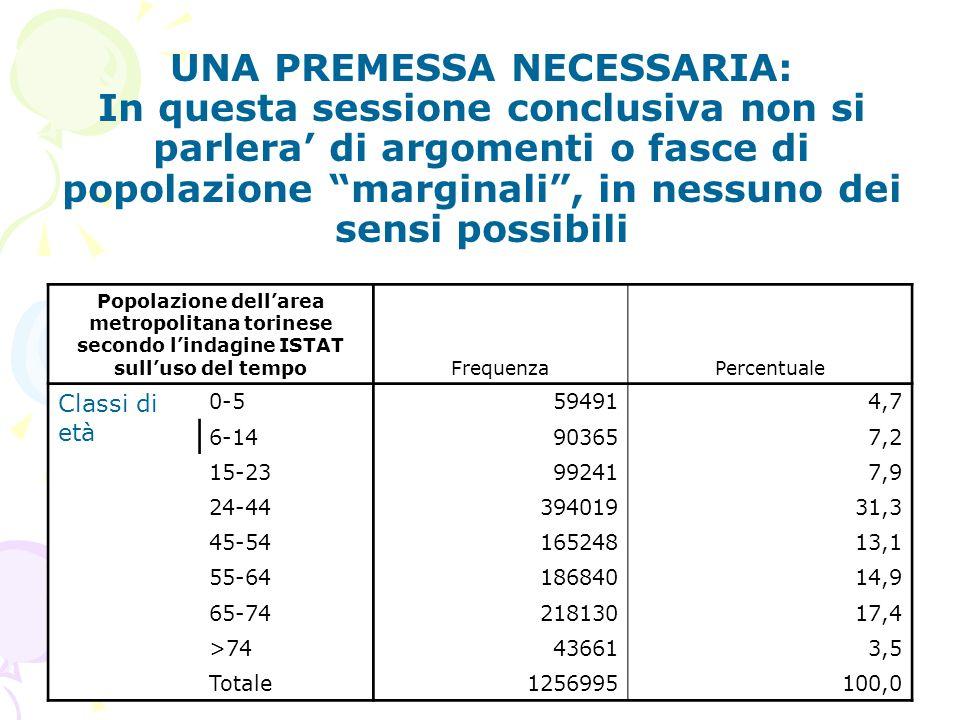 Fig. 3: Composizione della popolazione delle regioni italiane per classi di età, 2002