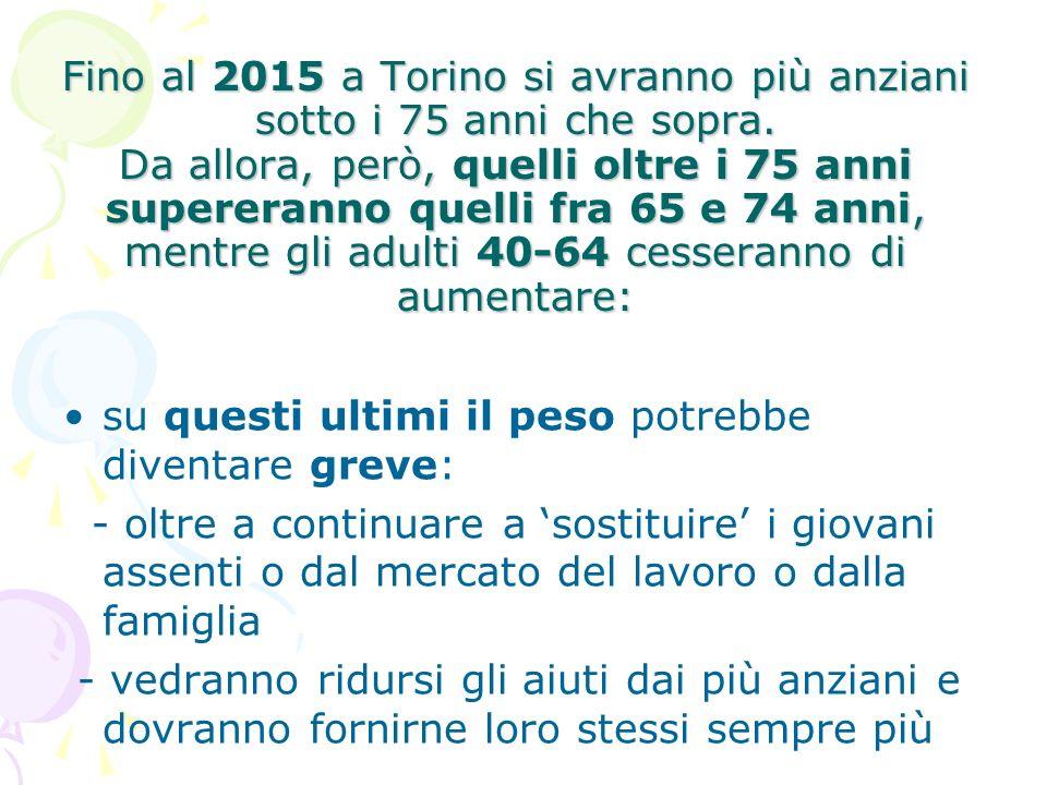 Fino al 2015 a Torino si avranno più anziani sotto i 75 anni che sopra.