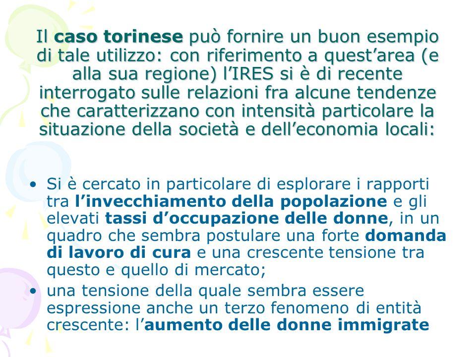Gli anziani sono una quota rilevante della popolazione torinese, ma lo sono soprattutto nelle componenti più giovani: Fra 55 e 64 anni: 13,71% Fra 65 e 74 anni: 17,29% Oltre 74 anni: 9,00% Dati 2004, Provincia Torino