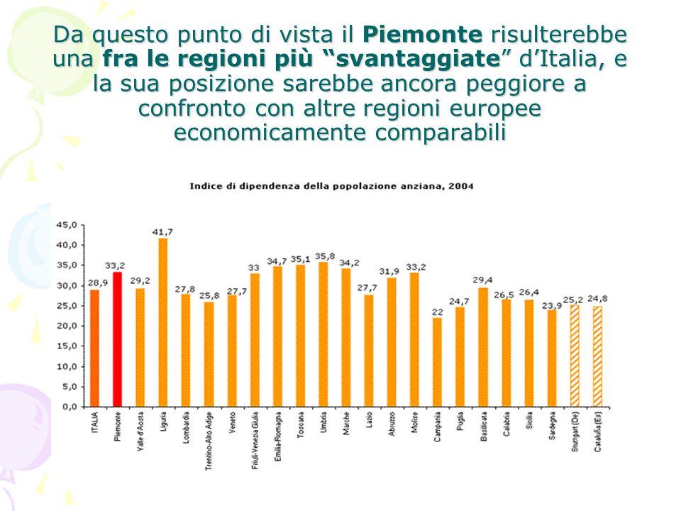 Da questo punto di vista il Piemonte risulterebbe una fra le regioni più svantaggiate dItalia, e la sua posizione sarebbe ancora peggiore a confronto con altre regioni europee economicamente comparabili