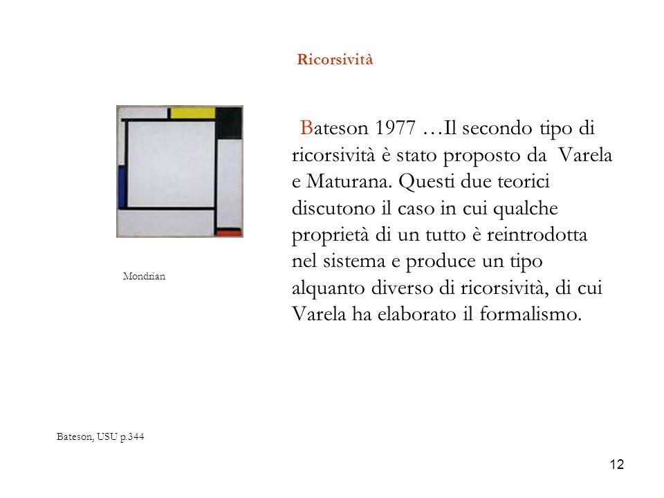 12 Ricorsività Bateson 1977 …Il secondo tipo di ricorsività è stato proposto da Varela e Maturana.