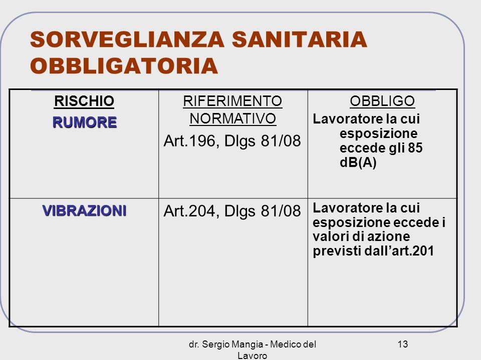 dr. Sergio Mangia - Medico del Lavoro 13 SORVEGLIANZA SANITARIA OBBLIGATORIA RISCHIORUMORE RIFERIMENTO NORMATIVO Art.196, Dlgs 81/08 OBBLIGO Lavorator