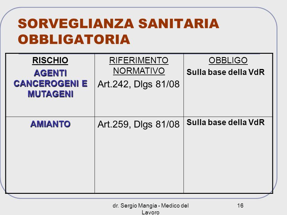 dr. Sergio Mangia - Medico del Lavoro 16 SORVEGLIANZA SANITARIA OBBLIGATORIA RISCHIO AGENTI CANCEROGENI E MUTAGENI RIFERIMENTO NORMATIVO Art.242, Dlgs