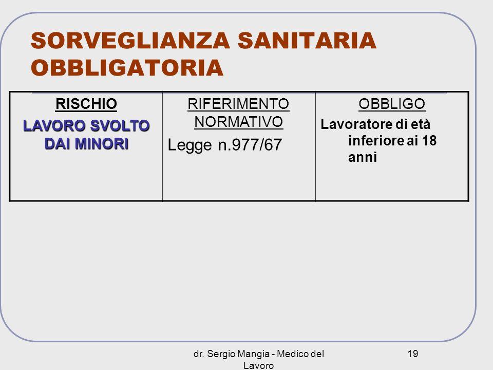 dr. Sergio Mangia - Medico del Lavoro 19 SORVEGLIANZA SANITARIA OBBLIGATORIA RISCHIO LAVORO SVOLTO DAI MINORI RIFERIMENTO NORMATIVO Legge n.977/67 OBB