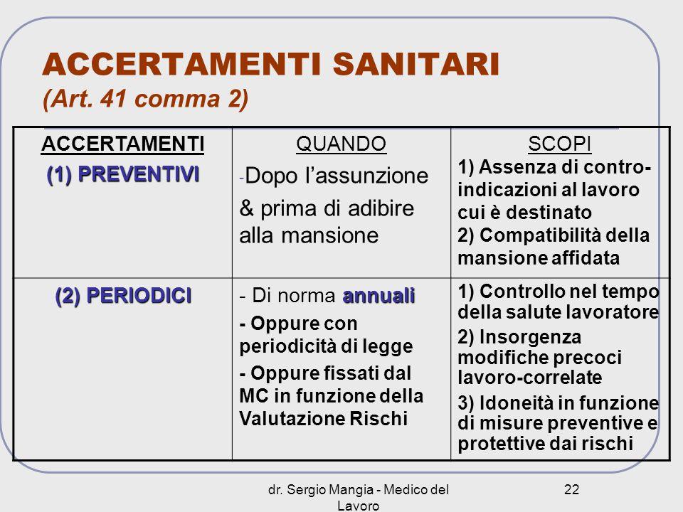 dr. Sergio Mangia - Medico del Lavoro 22 ACCERTAMENTI SANITARI (Art. 41 comma 2) ACCERTAMENTI (1) PREVENTIVI QUANDO - Dopo lassunzione & prima di adib