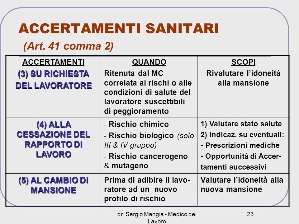 dr. Sergio Mangia - Medico del Lavoro 23 ACCERTAMENTI SANITARI (Art. 41 comma 2) ACCERTAMENTI (3) SU RICHIESTA DEL LAVORATORE QUANDO Ritenuta dal MC c