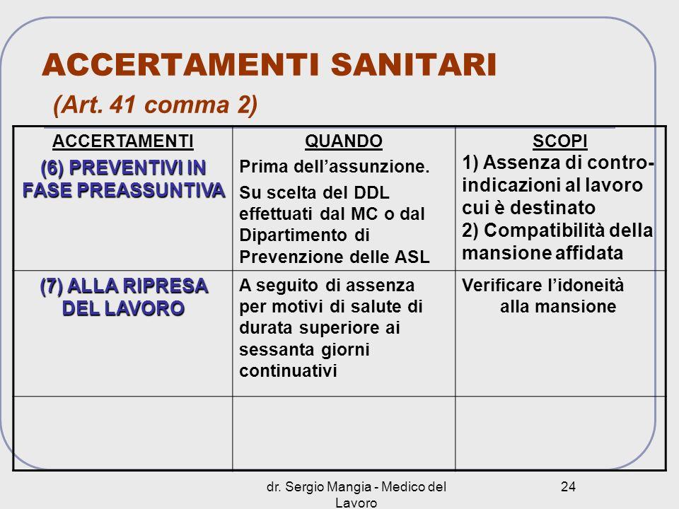 dr. Sergio Mangia - Medico del Lavoro 24 ACCERTAMENTI SANITARI (Art. 41 comma 2) ACCERTAMENTI (6) PREVENTIVI IN FASE PREASSUNTIVA QUANDO Prima dellass