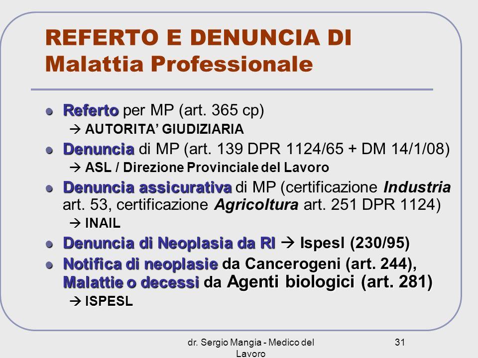 dr. Sergio Mangia - Medico del Lavoro 31 REFERTO E DENUNCIA DI Malattia Professionale Referto Referto per MP (art. 365 cp) AUTORITA GIUDIZIARIA Denunc