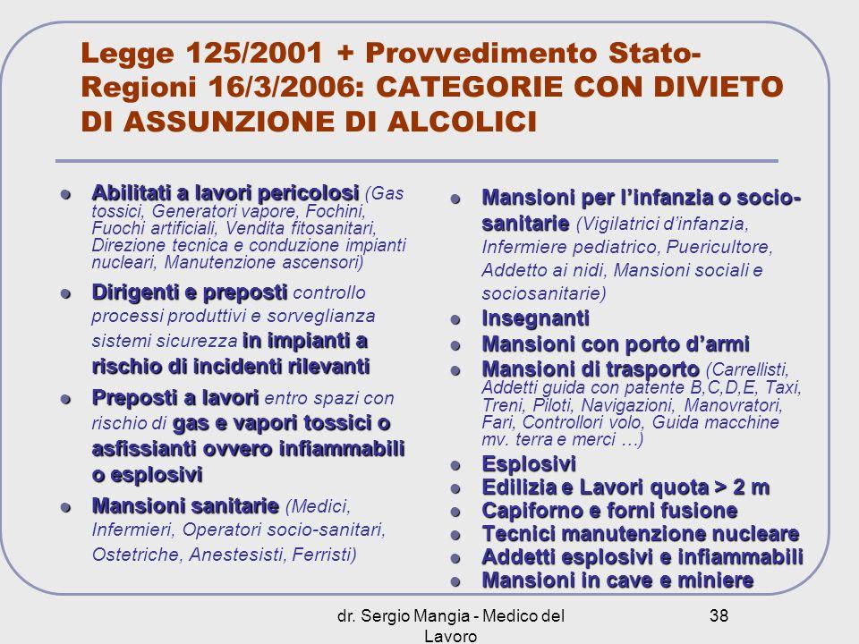 dr. Sergio Mangia - Medico del Lavoro 38 Legge 125/2001 + Provvedimento Stato- Regioni 16/3/2006: CATEGORIE CON DIVIETO DI ASSUNZIONE DI ALCOLICI Abil