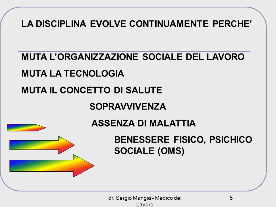 dr.Sergio Mangia - Medico del Lavoro 26 DIVIETI ED OBBLIGHI (Artt.