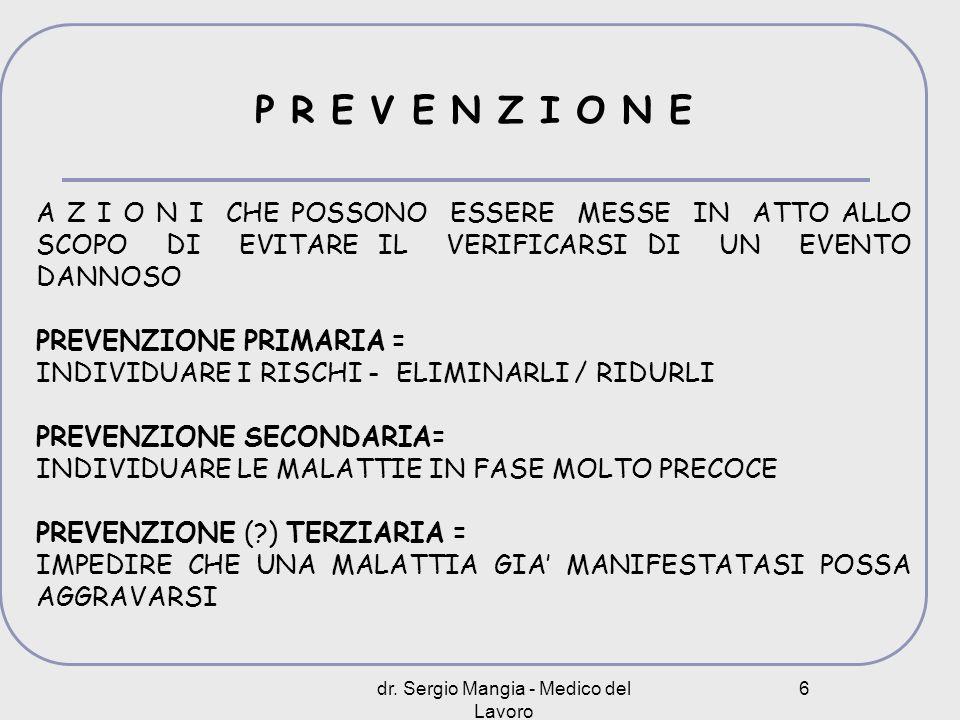 dr.Sergio Mangia - Medico del Lavoro 27 CARTELLA SANITARIA E DI RISCHIO [ Art.