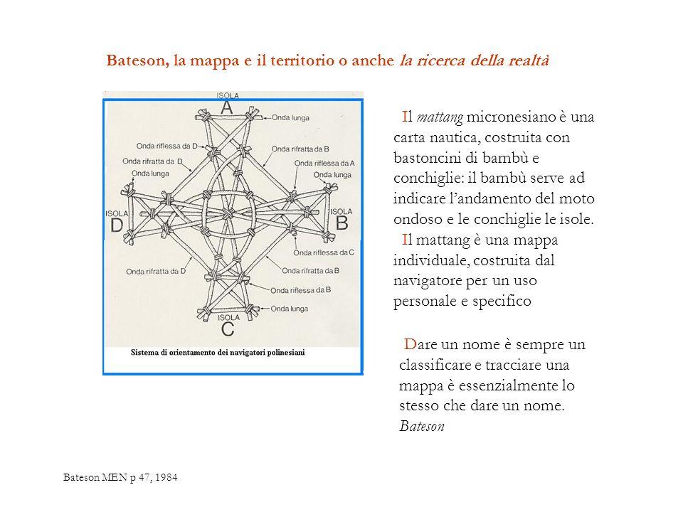 Bateson, la mappa e il territorio o anche la ricerca della realtà Il mattang micronesiano è una carta nautica, costruita con bastoncini di bambù e con