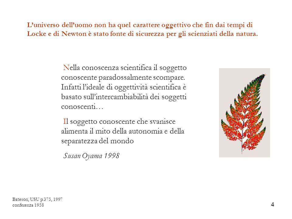 15 Bibliografia oltre Bateson C.Albanese, C. Bettarini, M.