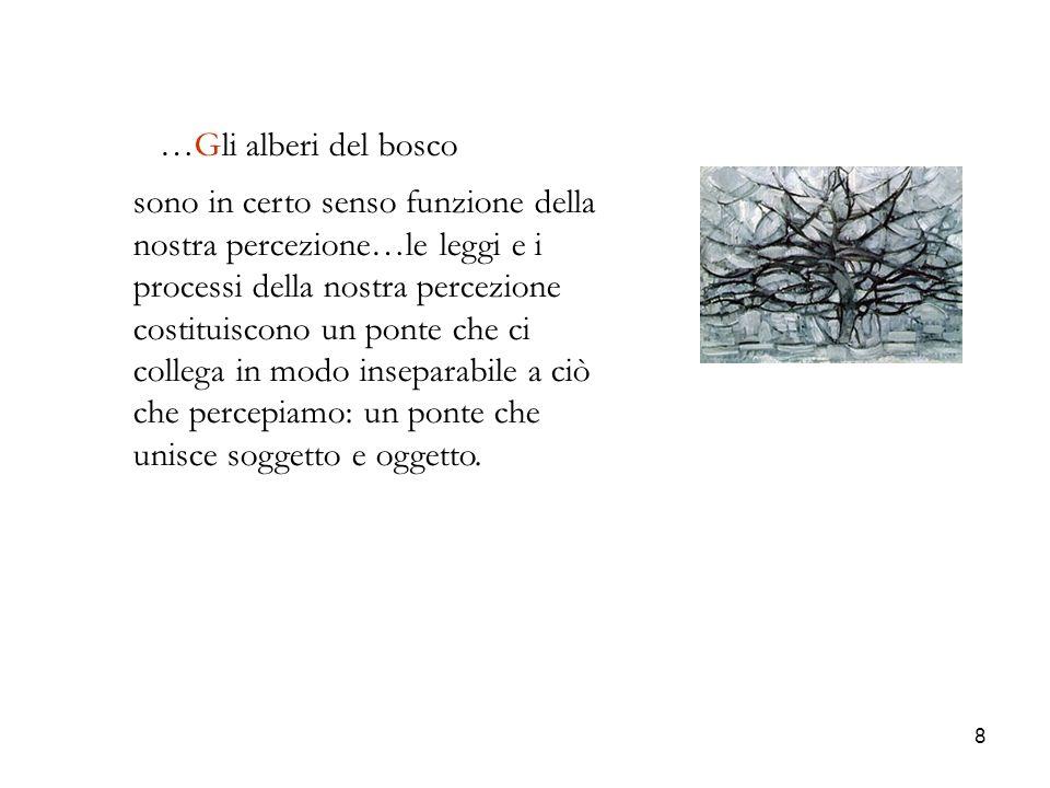 8 …Gli alberi del bosco sono in certo senso funzione della nostra percezione…le leggi e i processi della nostra percezione costituiscono un ponte che