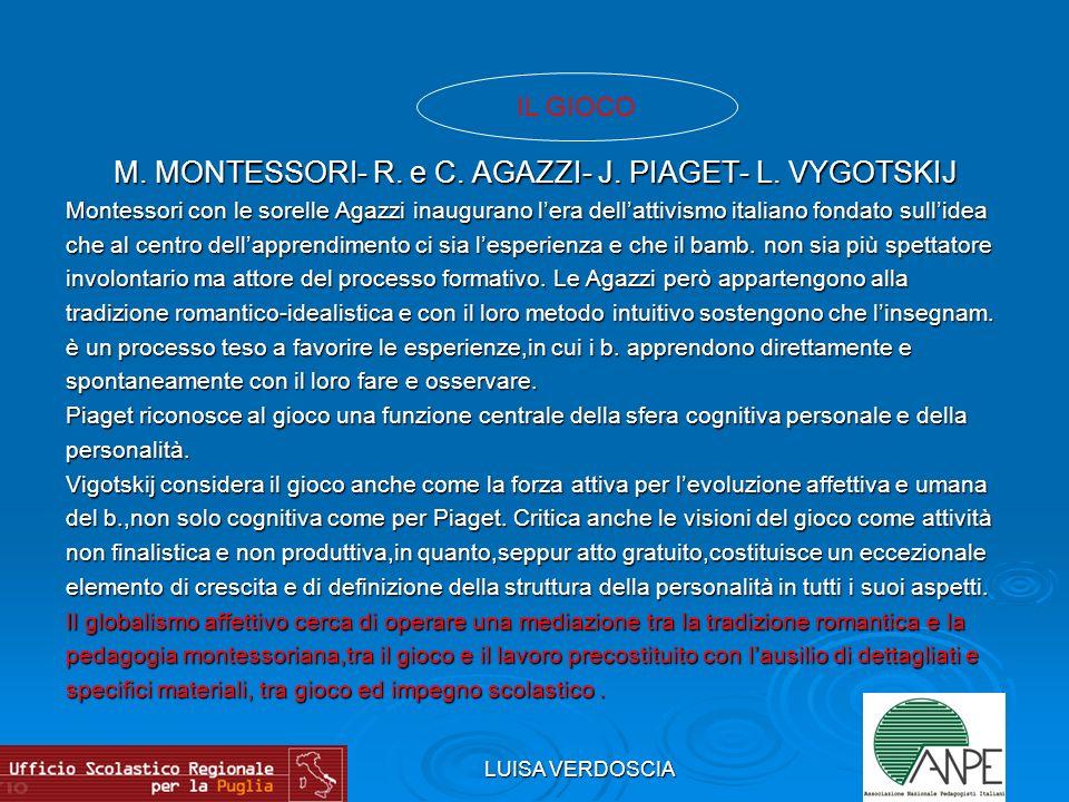 LUISA VERDOSCIA M. MONTESSORI- R. e C. AGAZZI- J. PIAGET- L. VYGOTSKIJ Montessori con le sorelle Agazzi inaugurano lera dellattivismo italiano fondato