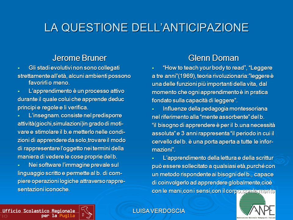 LUISA VERDOSCIA LA QUESTIONE DELLANTICIPAZIONE Jerome Bruner Gli stadi evolutivi non sono collegati Gli stadi evolutivi non sono collegati strettament